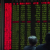 Dusná atmosféra na akciových trhoch. Indexy v značných stratách